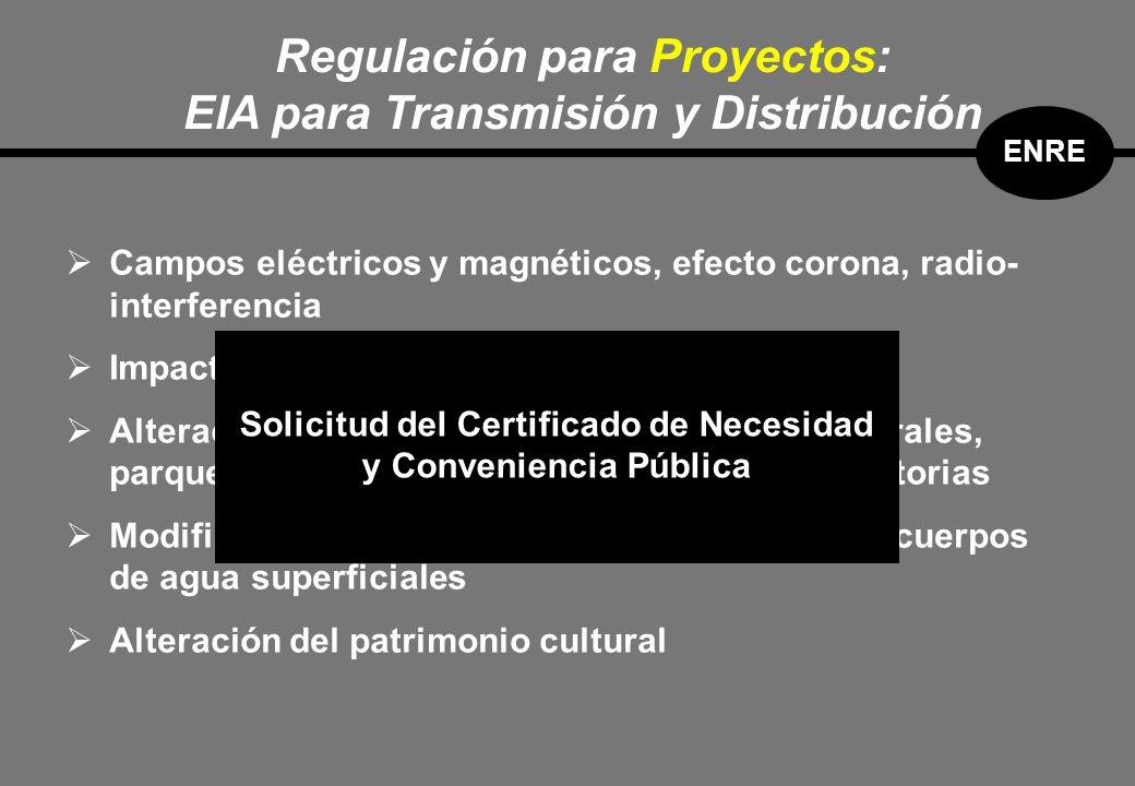 Campos eléctricos y magnéticos, efecto corona, radio- interferencia Impacto visual Alteración de áreas destinadas a reservas naturales, parques, etc.