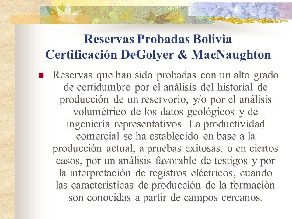 Reservas Probadas Bolivia Certificación DeGolyer & MacNaughton Reservas que han sido probadas con un alto grado de certidumbre por el análisis del his