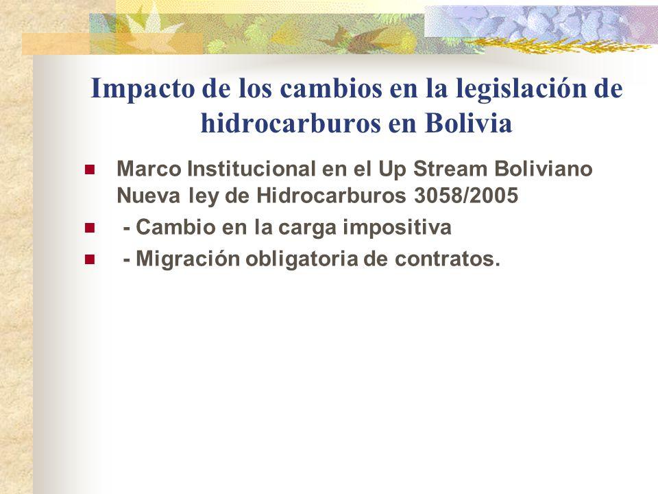 Impacto de los cambios en la legislación de hidrocarburos en Bolivia Marco Institucional en el Up Stream Boliviano Nueva ley de Hidrocarburos 3058/200