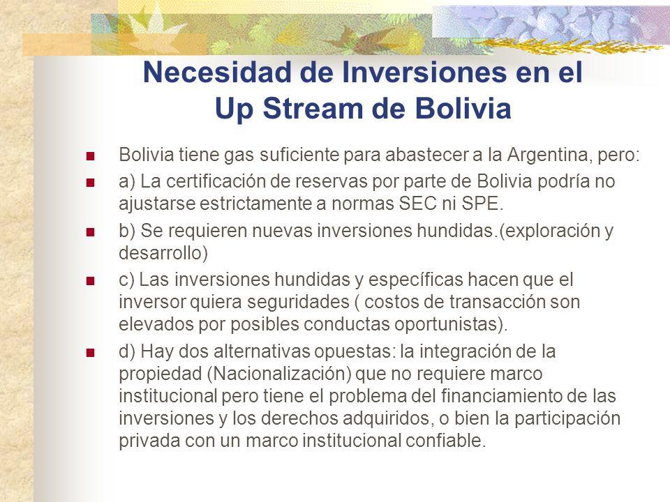 Necesidad de Inversiones en el Up Stream de Bolivia Bolivia tiene gas suficiente para abastecer a la Argentina, pero: a) La certificación de reservas