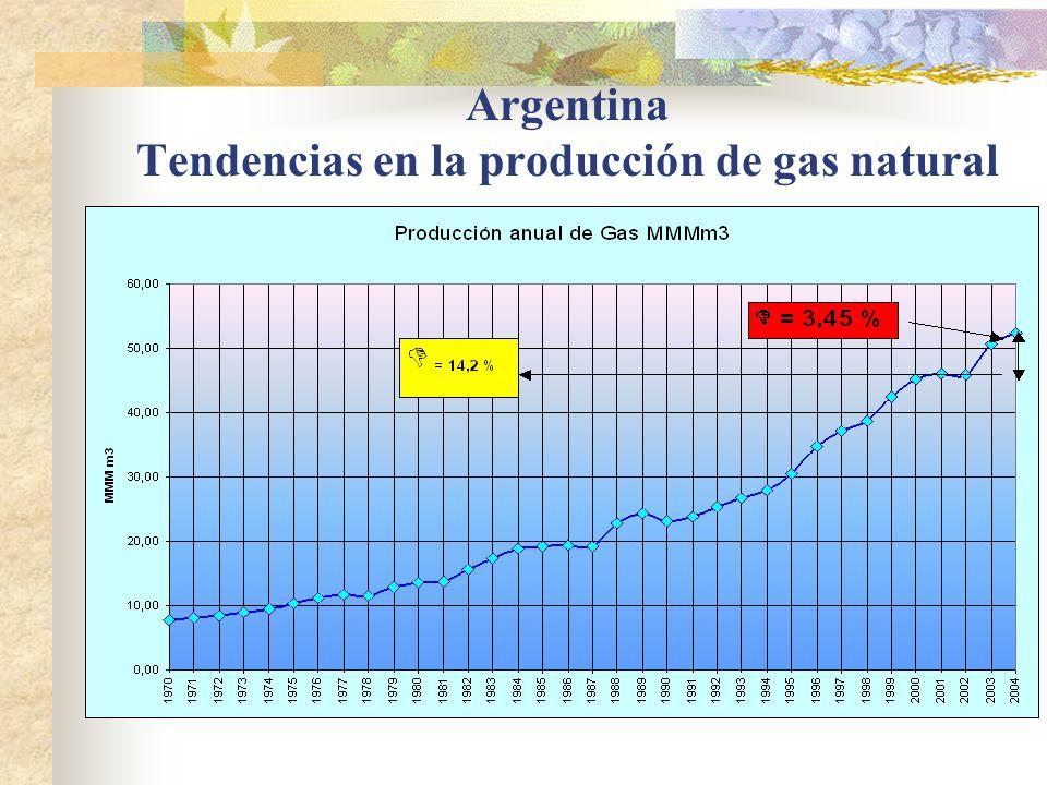 Necesidad de Inversiones en el Up Stream de Bolivia Bolivia tiene gas suficiente para abastecer a la Argentina, pero: a) La certificación de reservas por parte de Bolivia podría no ajustarse estrictamente a normas SEC ni SPE.