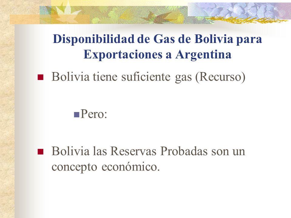 Disponibilidad de Gas de Bolivia para Exportaciones a Argentina Bolivia tiene suficiente gas (Recurso) Pero: Bolivia las Reservas Probadas son un conc