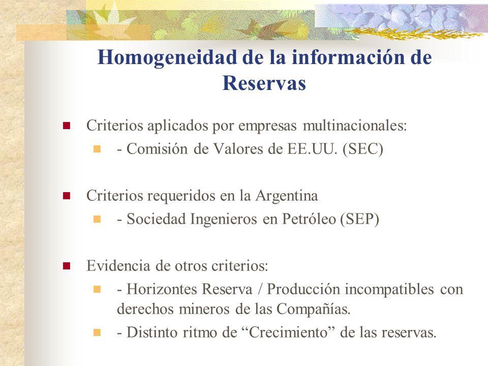 Homogeneidad de la información de Reservas Criterios aplicados por empresas multinacionales: - Comisión de Valores de EE.UU. (SEC) Criterios requerido