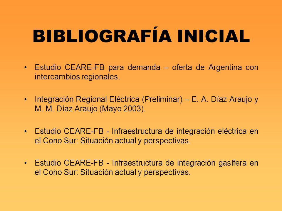 BIBLIOGRAFÍA INICIAL Estudio CEARE-FB para demanda – oferta de Argentina con intercambios regionales. Integración Regional Eléctrica (Preliminar) – E.
