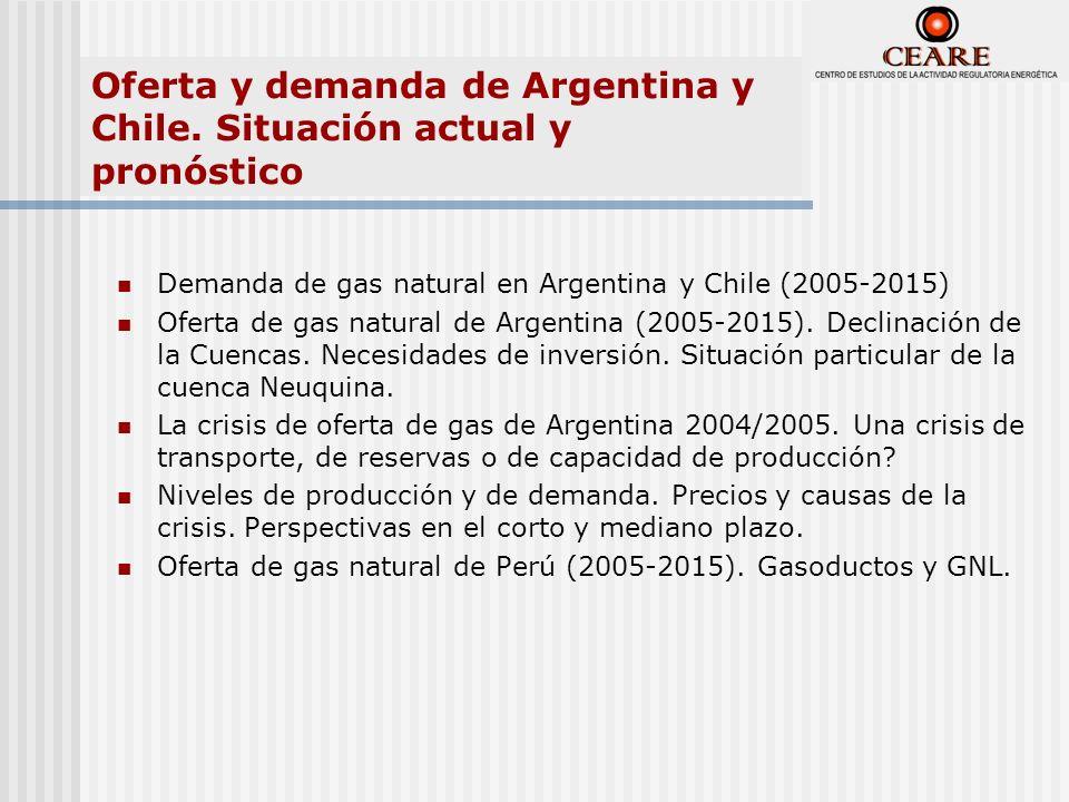 Oferta y demanda de Argentina y Chile. Situación actual y pronóstico Demanda de gas natural en Argentina y Chile (2005-2015) Oferta de gas natural de