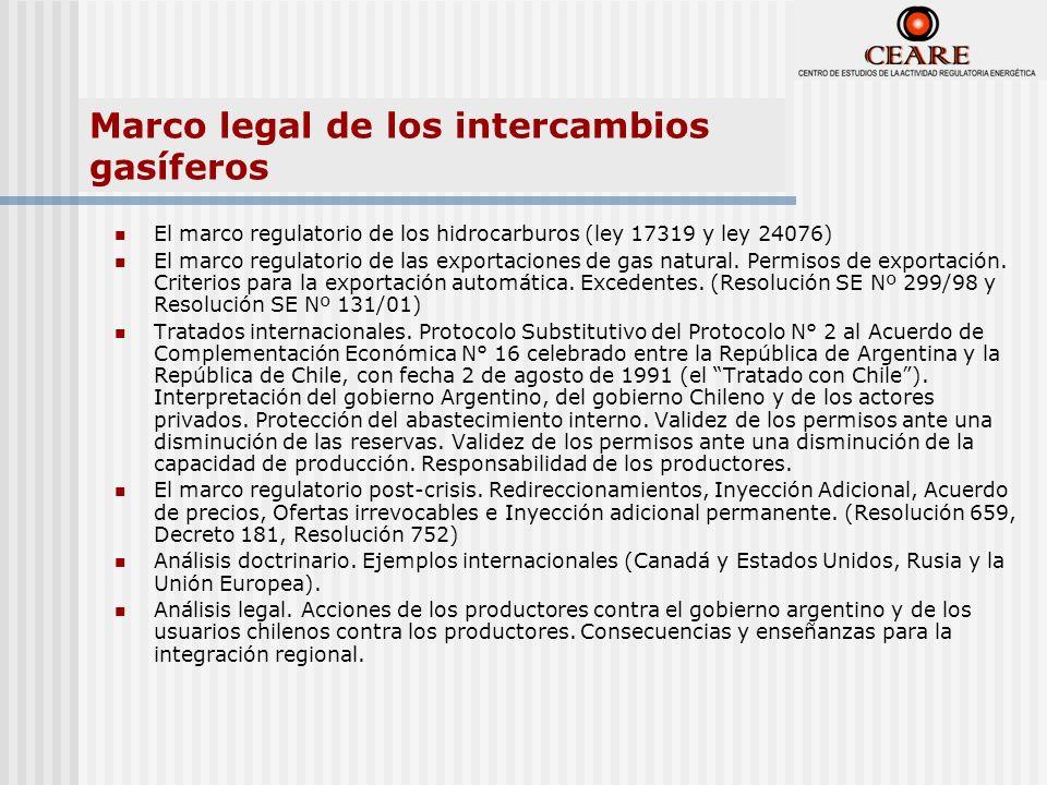 Marco legal de los intercambios gasíferos El marco regulatorio de los hidrocarburos (ley 17319 y ley 24076) El marco regulatorio de las exportaciones