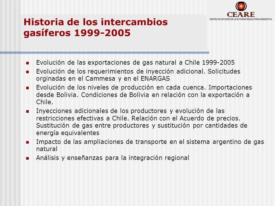 Historia de los intercambios gasíferos 1999-2005 Evolución de las exportaciones de gas natural a Chile 1999-2005 Evolución de los requerimientos de in