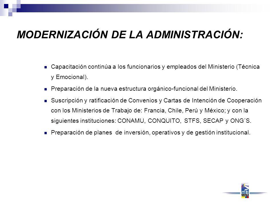 MODERNIZACIÓN DE LA ADMINISTRACIÓN: Capacitación continúa a los funcionarios y empleados del Ministerio (Técnica y Emocional). Preparación de la nueva