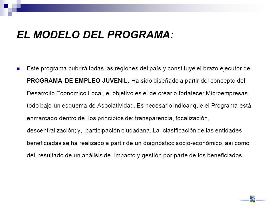 EL MODELO DEL PROGRAMA: Este programa cubrirá todas las regiones del país y constituye el brazo ejecutor del PROGRAMA DE EMPLEO JUVENIL. Ha sido diseñ