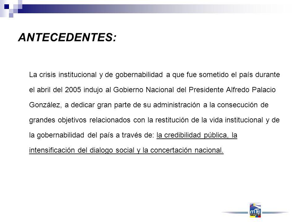 ANTECEDENTES: La crisis institucional y de gobernabilidad a que fue sometido el país durante el abril del 2005 indujo al Gobierno Nacional del Preside