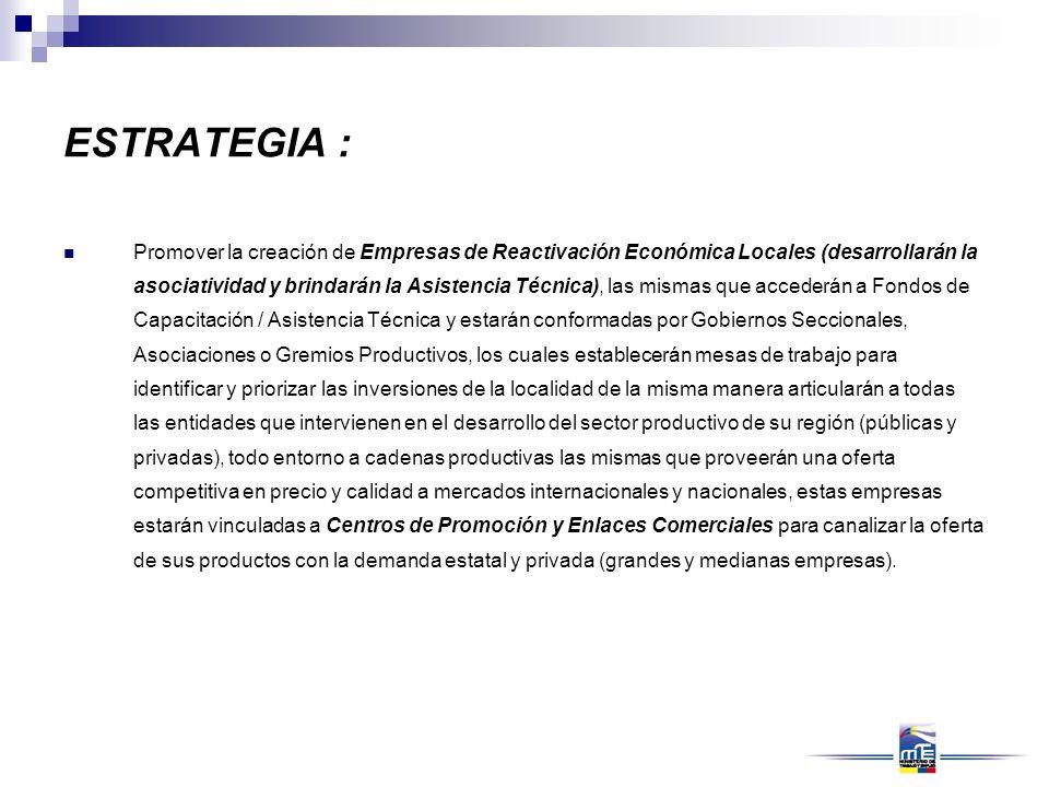 ESTRATEGIA : Promover la creación de Empresas de Reactivación Económica Locales (desarrollarán la asociatividad y brindarán la Asistencia Técnica), la
