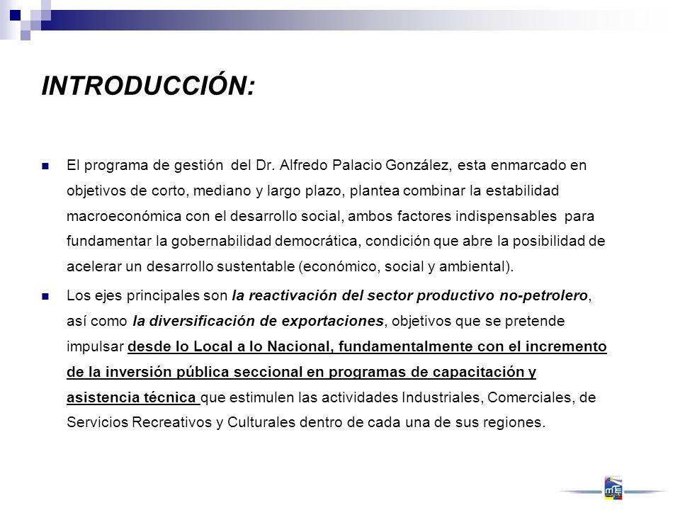 INTRODUCCIÓN: El programa de gestión del Dr. Alfredo Palacio González, esta enmarcado en objetivos de corto, mediano y largo plazo, plantea combinar l