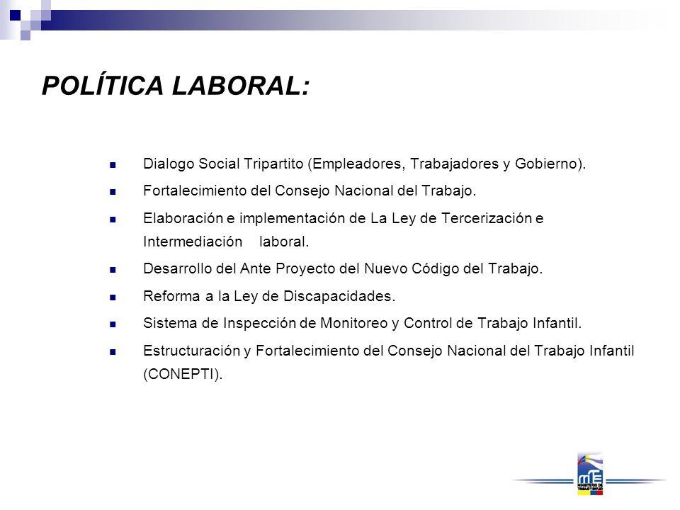 POLÍTICA LABORAL: Dialogo Social Tripartito (Empleadores, Trabajadores y Gobierno). Fortalecimiento del Consejo Nacional del Trabajo. Elaboración e im