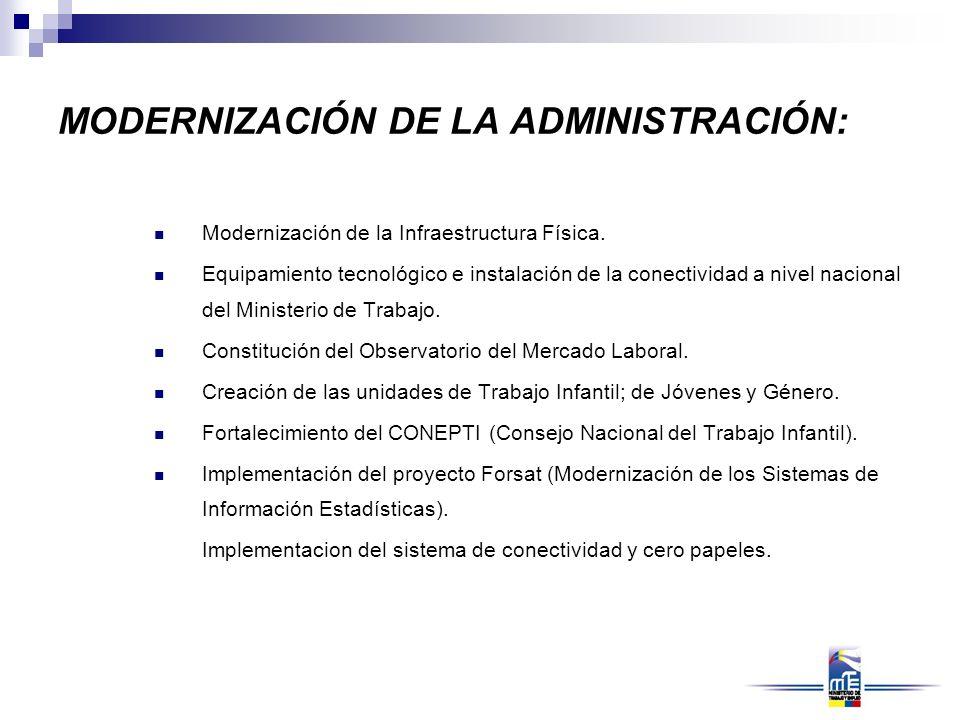 MODERNIZACIÓN DE LA ADMINISTRACIÓN: Modernización de la Infraestructura Física. Equipamiento tecnológico e instalación de la conectividad a nivel naci