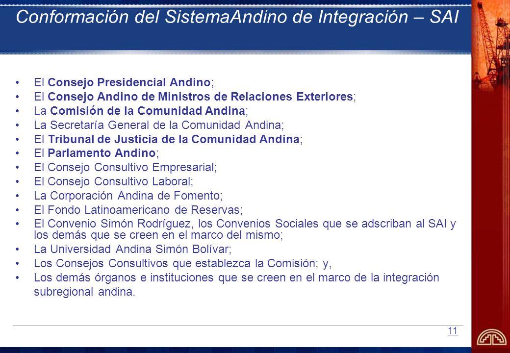 11 Conformación del SistemaAndino de Integración – SAI El Consejo Presidencial Andino; El Consejo Andino de Ministros de Relaciones Exteriores; La Com