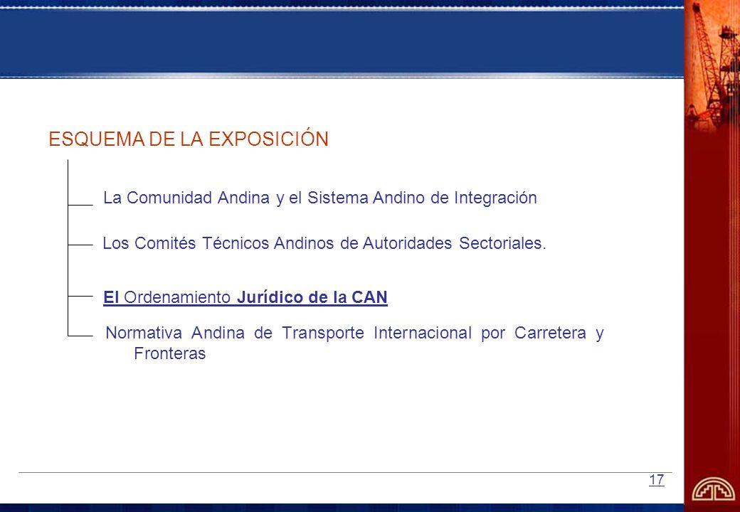 17 ESQUEMA DE LA EXPOSICIÓN La Comunidad Andina y el Sistema Andino de Integración El Ordenamiento Jurídico de la CAN Los Comités Técnicos Andinos de
