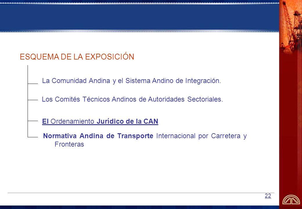 22 ESQUEMA DE LA EXPOSICIÓN La Comunidad Andina y el Sistema Andino de Integración. El Ordenamiento Jurídico de la CAN Los Comités Técnicos Andinos de