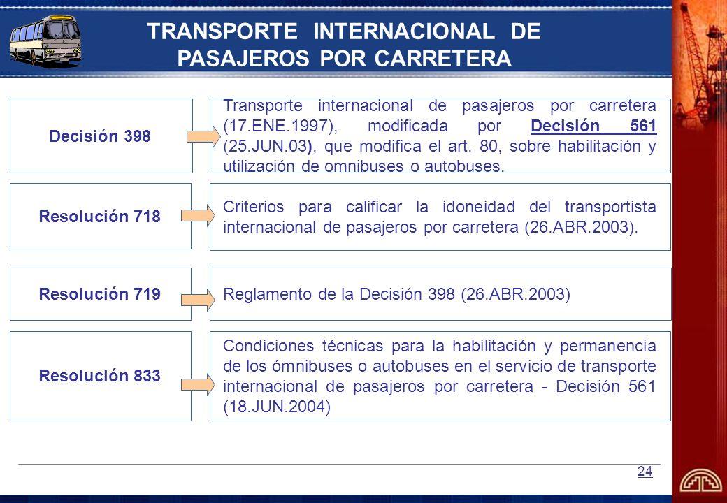 24 TRANSPORTE INTERNACIONAL DE PASAJEROS POR CARRETERA Decisión 398 Transporte internacional de pasajeros por carretera (17.ENE.1997), modificada por