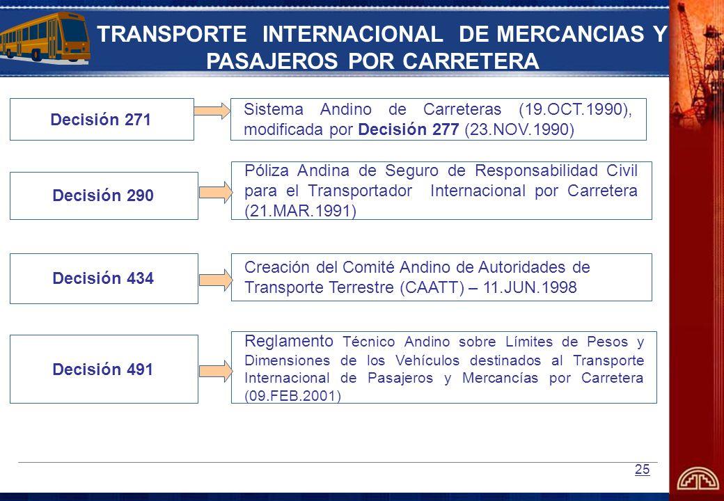 25 TRANSPORTE INTERNACIONAL DE MERCANCIAS Y PASAJEROS POR CARRETERA Decisión 290 Póliza Andina de Seguro de Responsabilidad Civil para el Transportado