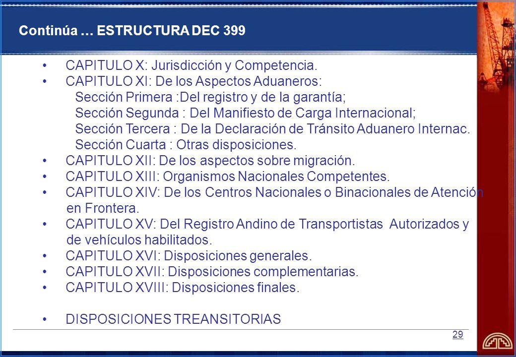 29 Continúa … ESTRUCTURA DEC 399 CAPITULO X: Jurisdicción y Competencia. CAPITULO XI: De los Aspectos Aduaneros: Sección Primera :Del registro y de la