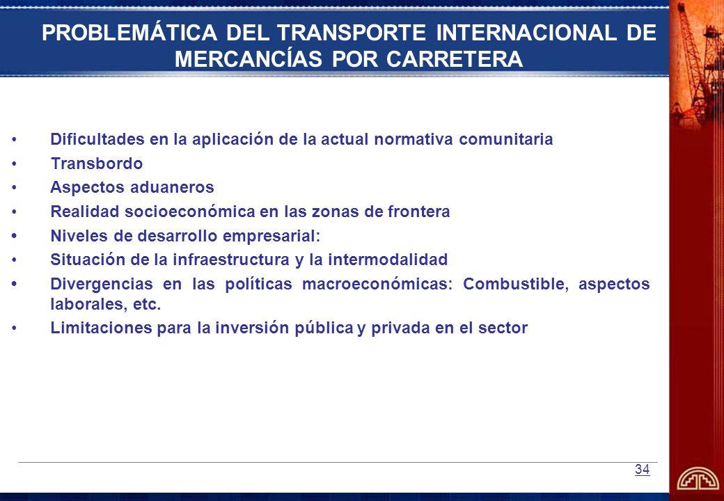 34 Dificultades en la aplicación de la actual normativa comunitaria Transbordo Aspectos aduaneros Realidad socioeconómica en las zonas de frontera Niv