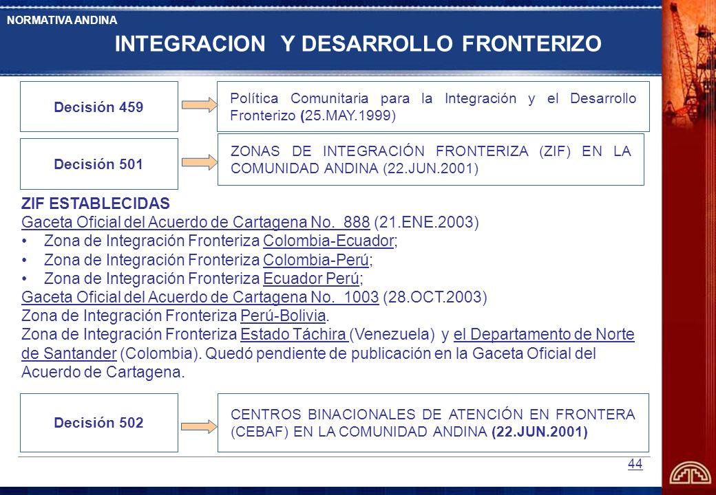 44 Decisión 501 ZONAS DE INTEGRACIÓN FRONTERIZA (ZIF) EN LA COMUNIDAD ANDINA (22.JUN.2001) Decisión 502 CENTROS BINACIONALES DE ATENCIÓN EN FRONTERA (