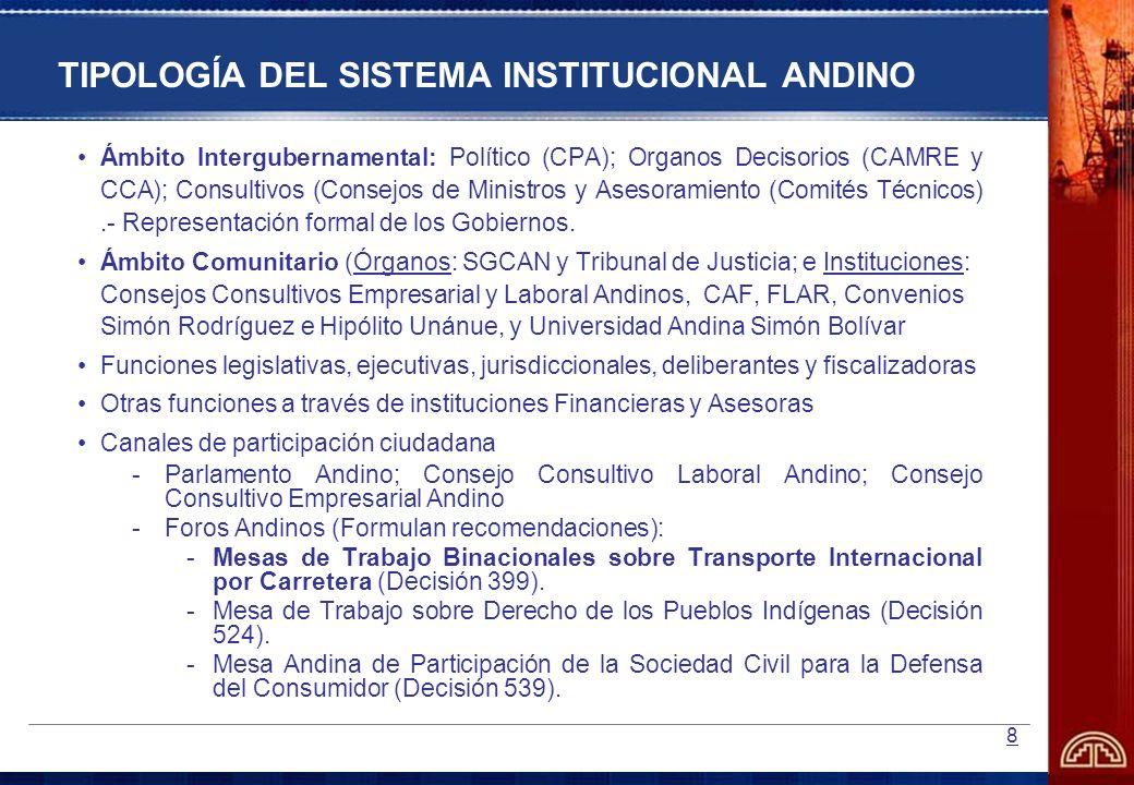 8 TIPOLOGÍA DEL SISTEMA INSTITUCIONAL ANDINO Ámbito Intergubernamental: Político (CPA); Organos Decisorios (CAMRE y CCA); Consultivos (Consejos de Min