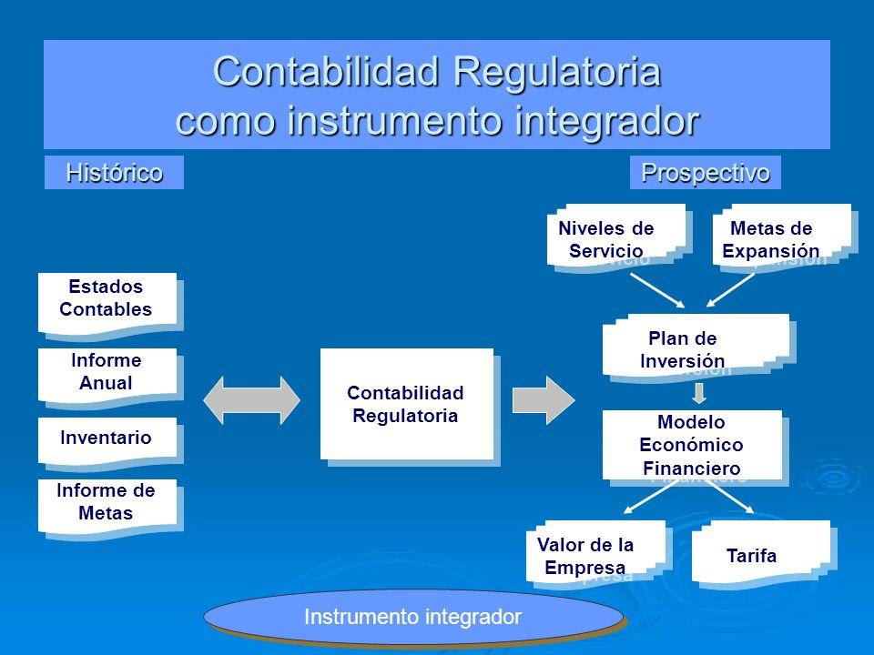 Contabilidad Regulatoria como instrumento integrador Niveles de Servicio Metas de Expansión Modelo Económico Financiero Modelo Económico Financiero Pl
