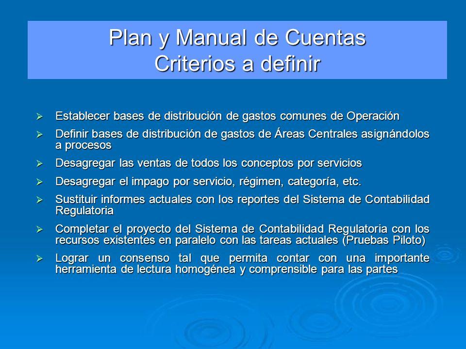 Establecer bases de distribución de gastos comunes de Operación Establecer bases de distribución de gastos comunes de Operación Definir bases de distr