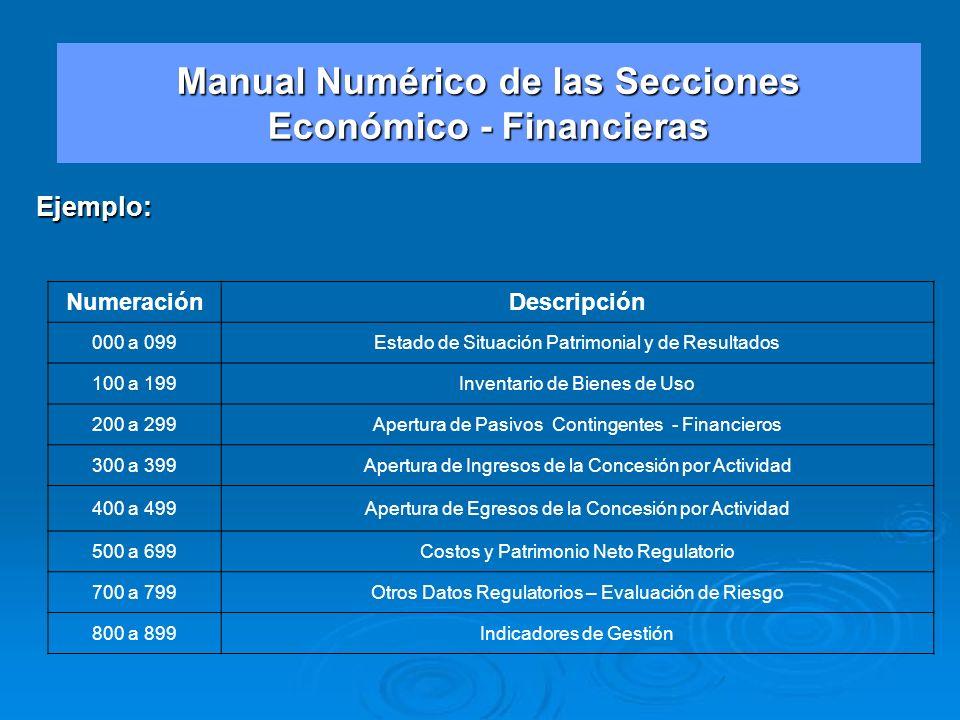 Ejemplo: Manual Numérico de las Secciones Económico - Financieras NumeraciónDescripción 000 a 099Estado de Situación Patrimonial y de Resultados 100 a