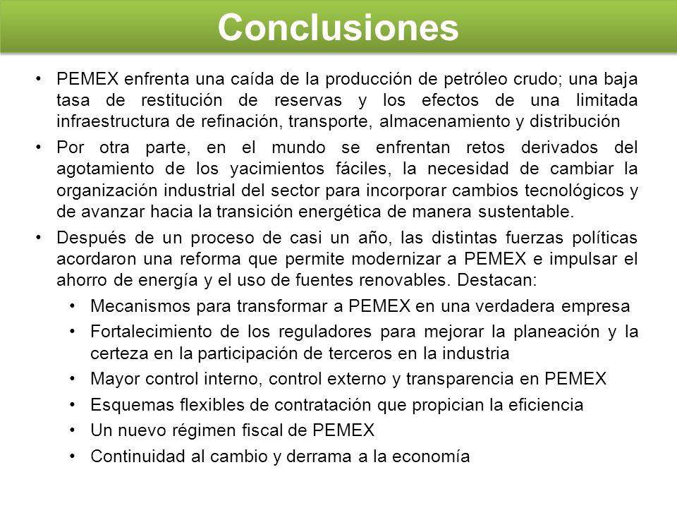Conclusiones PEMEX enfrenta una caída de la producción de petróleo crudo; una baja tasa de restitución de reservas y los efectos de una limitada infra
