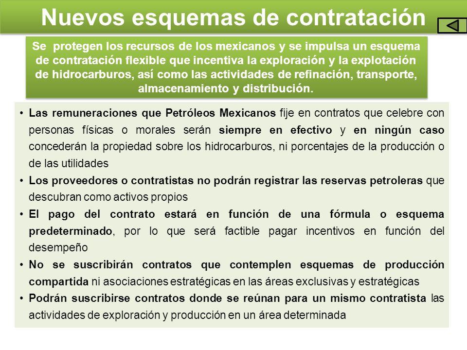 Nuevos esquemas de contratación Las remuneraciones que Petróleos Mexicanos fije en contratos que celebre con personas físicas o morales serán siempre