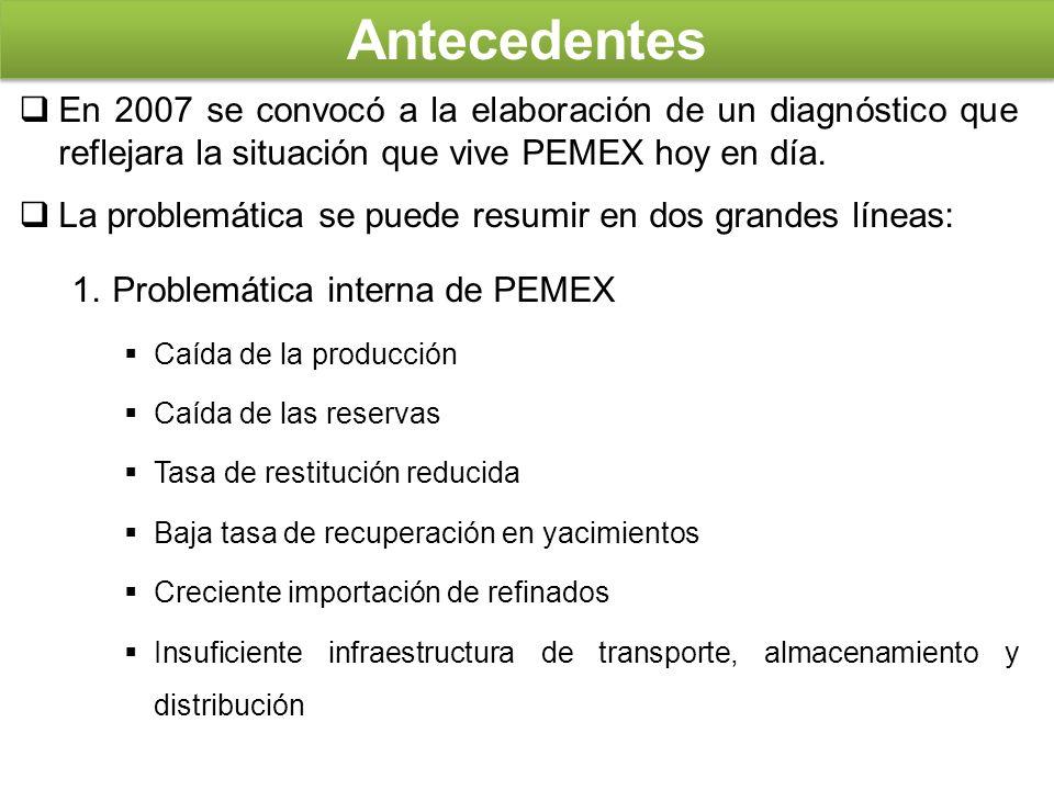 Antecedentes En 2007 se convocó a la elaboración de un diagnóstico que reflejara la situación que vive PEMEX hoy en día. La problemática se puede resu