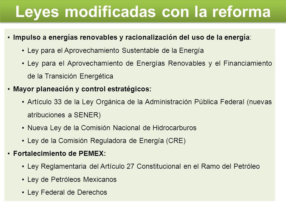 Leyes modificadas con la reforma Impulso a energías renovables y racionalización del uso de la energía: Ley para el Aprovechamiento Sustentable de la