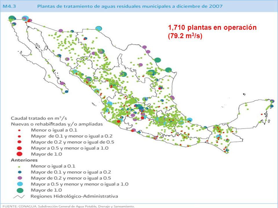 1,710 plantas en operación (79.2 m 3 /s)
