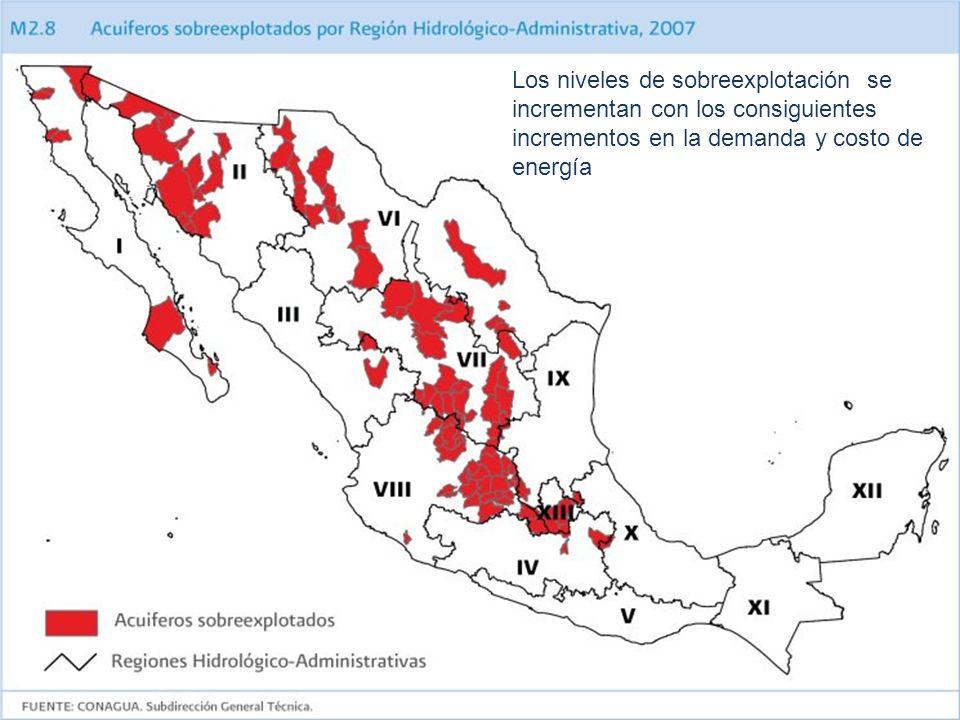 AGUA, ENERGÍA Y MEDIO AMBIENTE De objetivos hídricos a objetivos ecosistémicos.