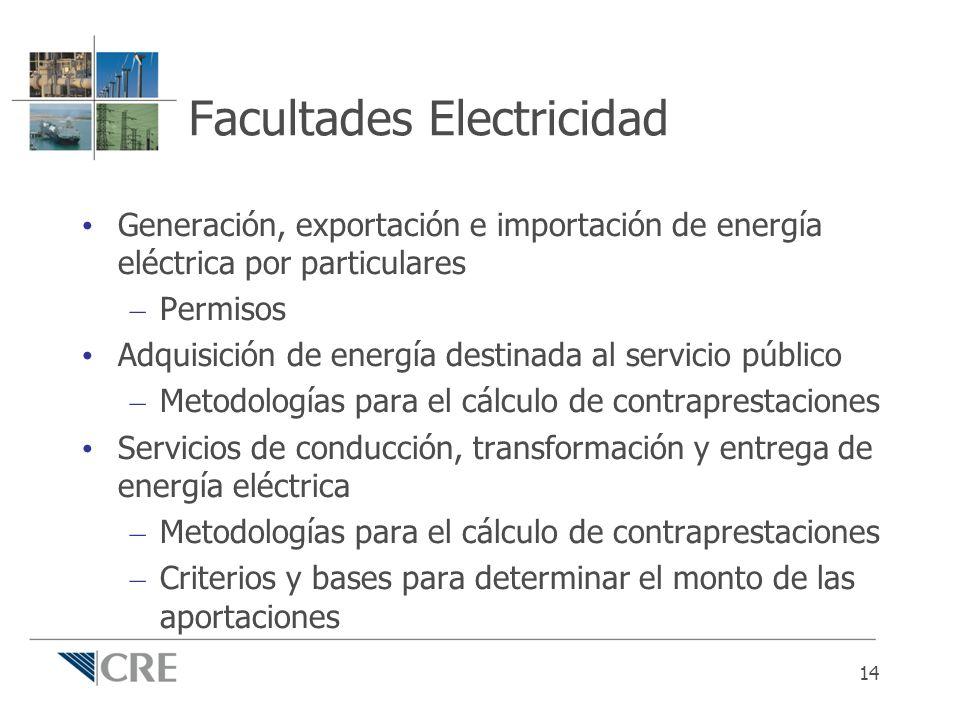 Facultades Electricidad Generación, exportación e importación de energía eléctrica por particulares – Permisos Adquisición de energía destinada al ser