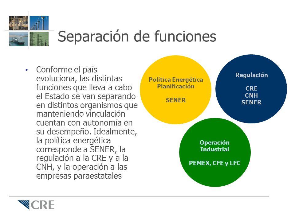 Separación de funciones Conforme el país evoluciona, las distintas funciones que lleva a cabo el Estado se van separando en distintos organismos que m