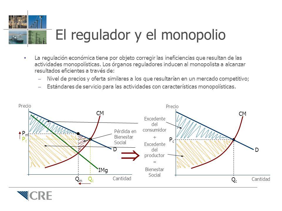 El regulador y el monopolio La regulación económica tiene por objeto corregir las ineficiencias que resultan de las actividades monopolísticas. Los ór
