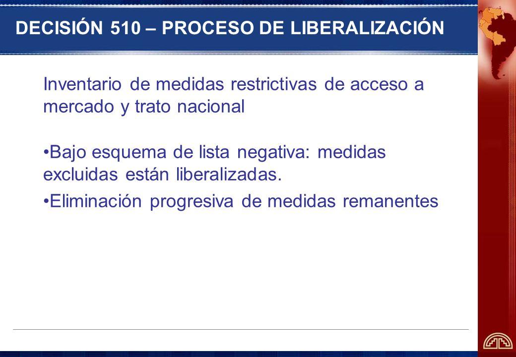 DECISIÓN 510 – PROCESO DE LIBERALIZACIÓN Inventario de medidas restrictivas de acceso a mercado y trato nacional Bajo esquema de lista negativa: medid