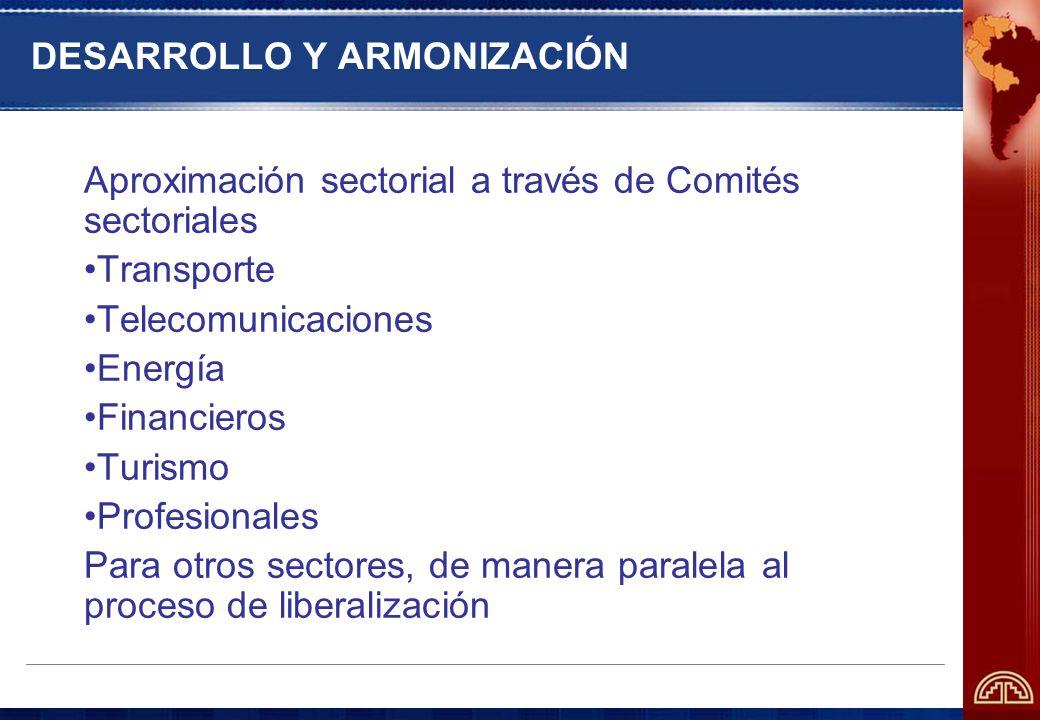 DESARROLLO Y ARMONIZACIÓN Aproximación sectorial a través de Comités sectoriales Transporte Telecomunicaciones Energía Financieros Turismo Profesional