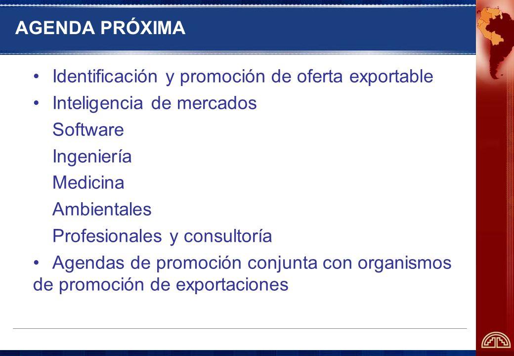 AGENDA PRÓXIMA Identificación y promoción de oferta exportable Inteligencia de mercados Software Ingeniería Medicina Ambientales Profesionales y consu