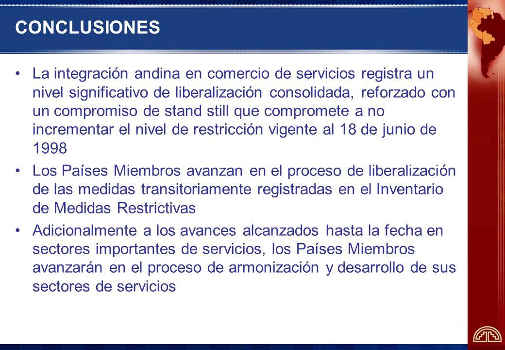 CONCLUSIONES La integración andina en comercio de servicios registra un nivel significativo de liberalización consolidada, reforzado con un compromiso