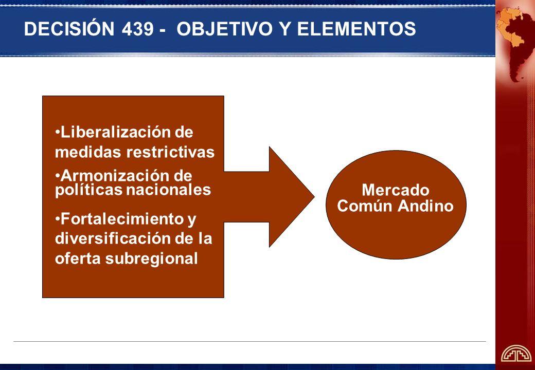 DECISIÓN 439 - OBJETIVO Y ELEMENTOS Liberalización de medidas restrictivas Armonización de políticas nacionales Fortalecimiento y diversificación de l