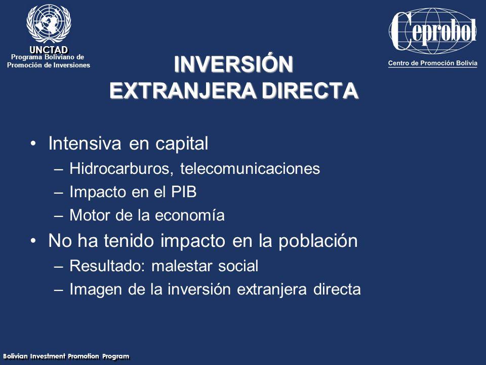 Bolivian Investment Promotion Program UNCTAD Programa Boliviano de Promoción de Inversiones INVERSIÓN EXTRANJERA DIRECTA Intensiva en capital –Hidrocarburos, telecomunicaciones –Impacto en el PIB –Motor de la economía No ha tenido impacto en la población –Resultado: malestar social –Imagen de la inversión extranjera directa