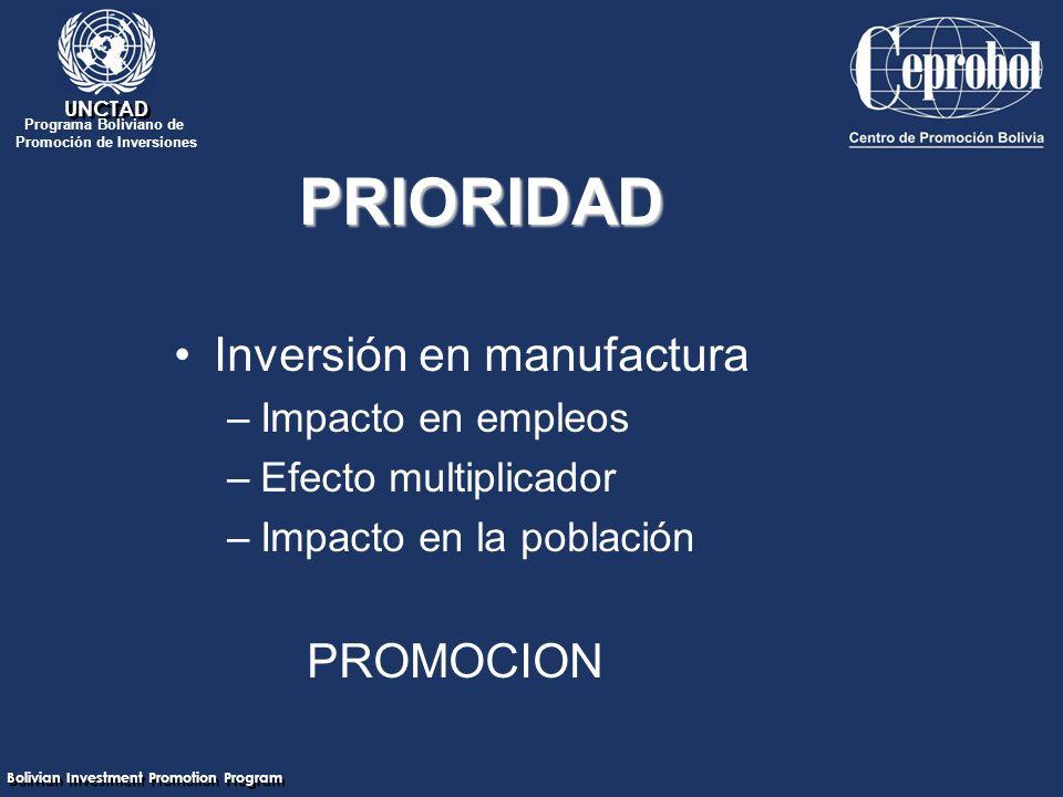 Bolivian Investment Promotion Program UNCTAD Programa Boliviano de Promoción de Inversiones PRIORIDAD Inversión en manufactura –Impacto en empleos –Efecto multiplicador –Impacto en la población PROMOCION