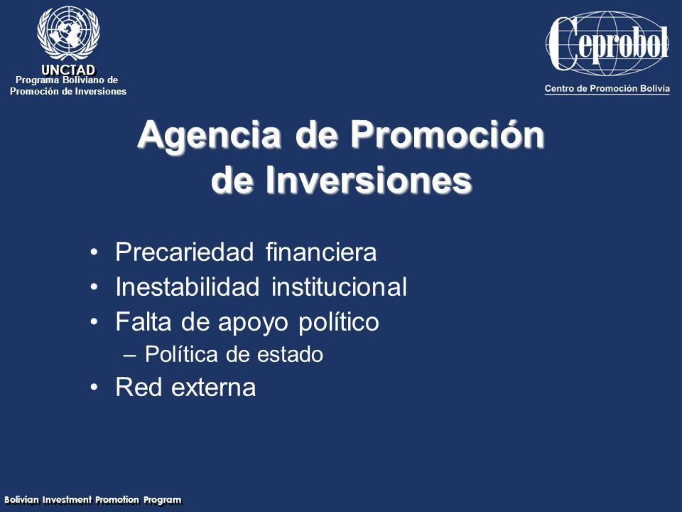 Bolivian Investment Promotion Program UNCTAD Programa Boliviano de Promoción de Inversiones Agencia de Promoción de Inversiones Precariedad financiera Inestabilidad institucional Falta de apoyo político –Política de estado Red externa