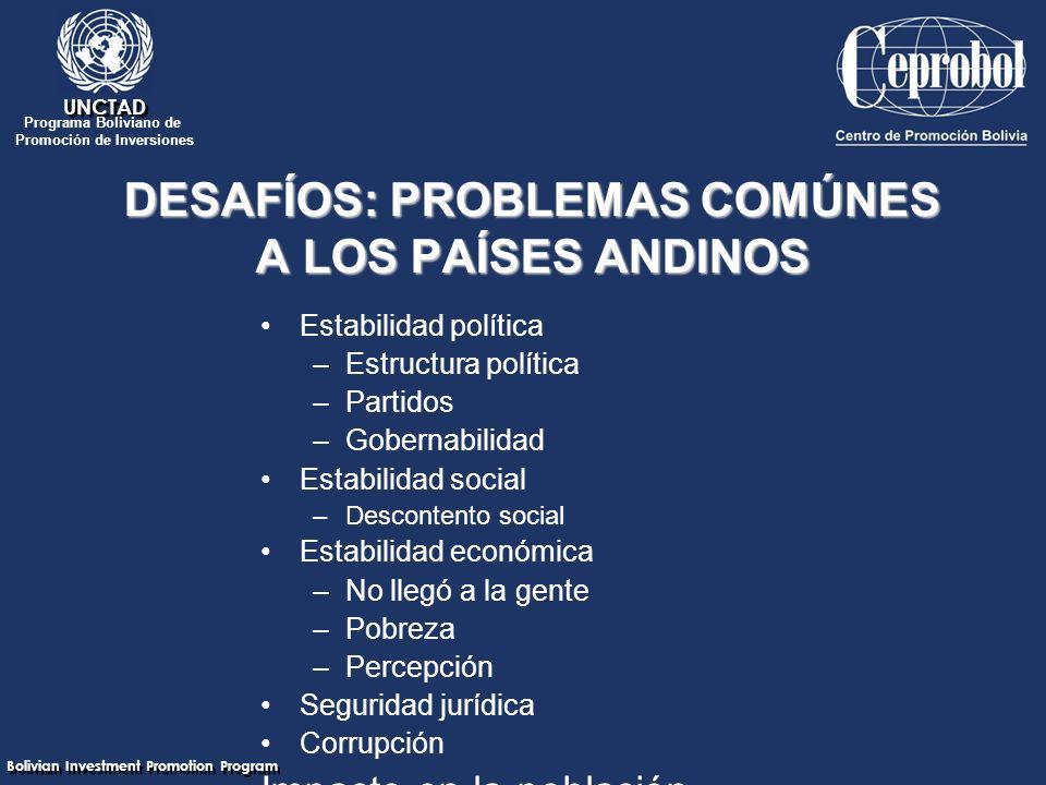 Bolivian Investment Promotion Program UNCTAD Programa Boliviano de Promoción de Inversiones DESAFÍOS: PROBLEMAS COMÚNES A LOS PAÍSES ANDINOS Estabilid