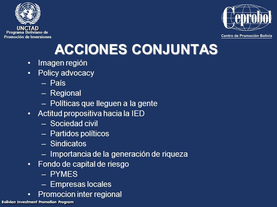 Bolivian Investment Promotion Program UNCTAD Programa Boliviano de Promoción de Inversiones ACCIONES CONJUNTAS Imagen región Policy advocacy –País –Regional –Políticas que lleguen a la gente Actitud propositiva hacia la IED –Sociedad civil –Partidos políticos –Sindicatos –Importancia de la generación de riqueza Fondo de capital de riesgo –PYMES –Empresas locales Promocion inter regional