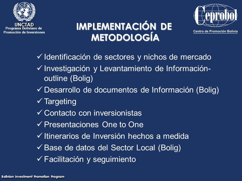 Bolivian Investment Promotion Program UNCTAD Programa Boliviano de Promoción de Inversiones Identificación de sectores y nichos de mercado Investigación y Levantamiento de Información- outline (Bolig) Desarrollo de documentos de Información (Bolig) Targeting Contacto con inversionistas Presentaciones One to One Itinerarios de Inversión hechos a medida Base de datos del Sector Local (Bolig) Facilitación y seguimiento IMPLEMENTACIÓN DE METODOLOGÍA METODOLOGÍA